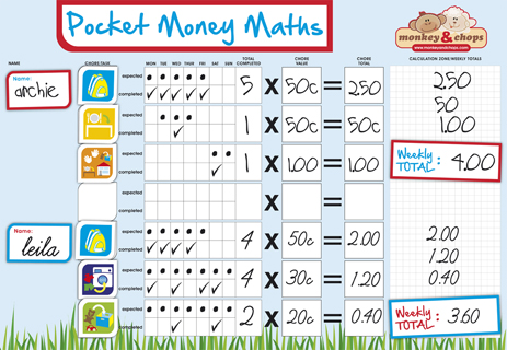 Pocket Money Maths Chores Chart